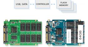 Восстановление данных с Flash-накопителей